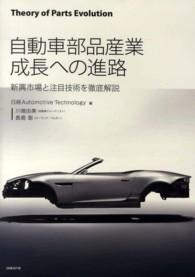 自動車部品産業成長への進路